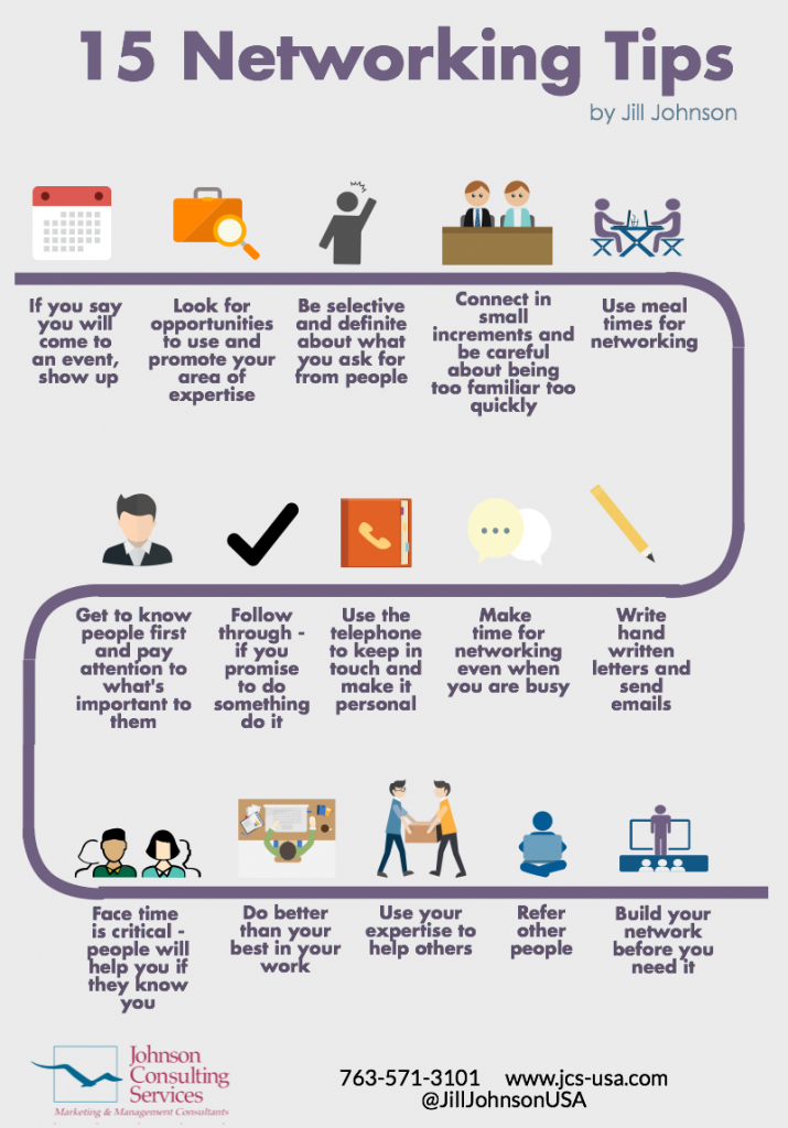 Infographic - 15 Networking Tips