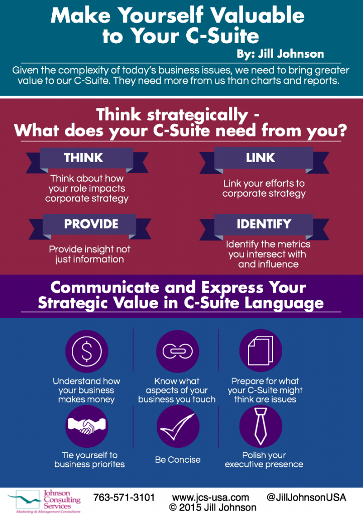 Infographic - Valuable to C-Suite